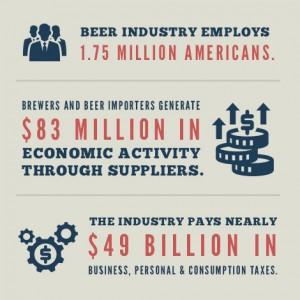 beer_serves_impact