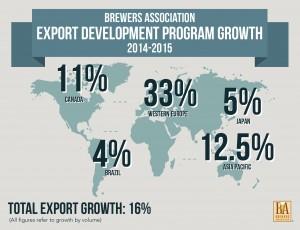 edp-growth-2015