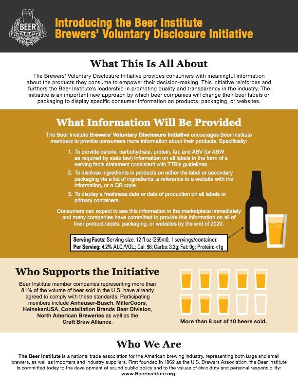 BI-labeling-infographic