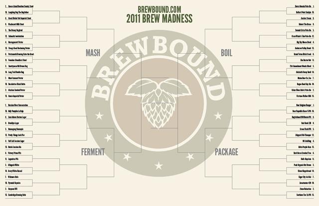Brew-Madness 2011