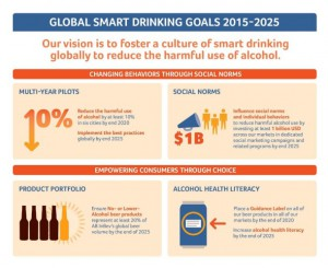 Global-Smart-Drinking-Goals