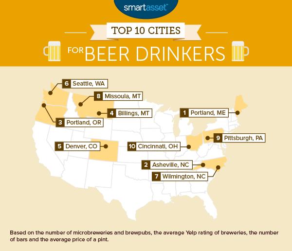 Study: Portland, Maine is Top U.S. Beer City | Brewbound.com