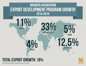 edp-growth-2015