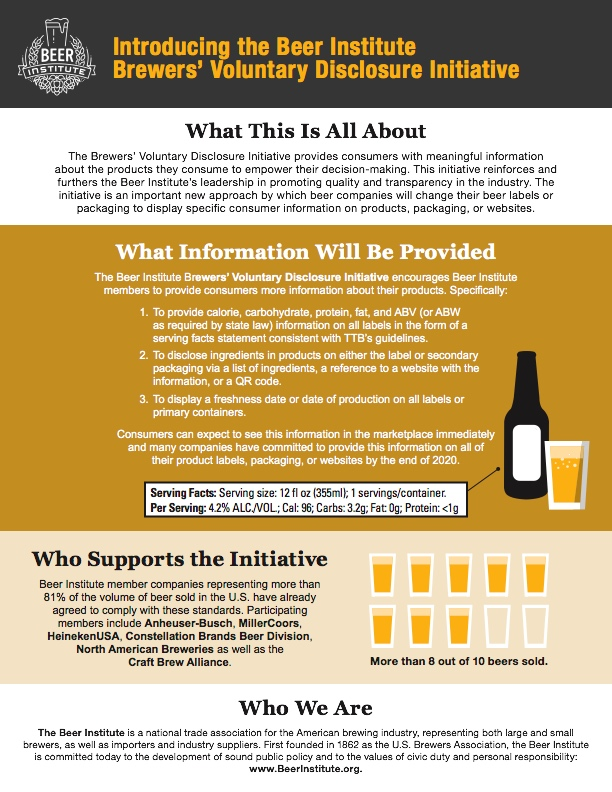 BI-labeling-infographic
