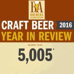 Brewers Association Counts More Than 5,000 U.S. Breweries