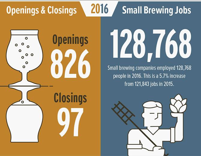 ba openings and closings