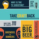 Brewers Association Targets A-B InBev in New Media Offensive