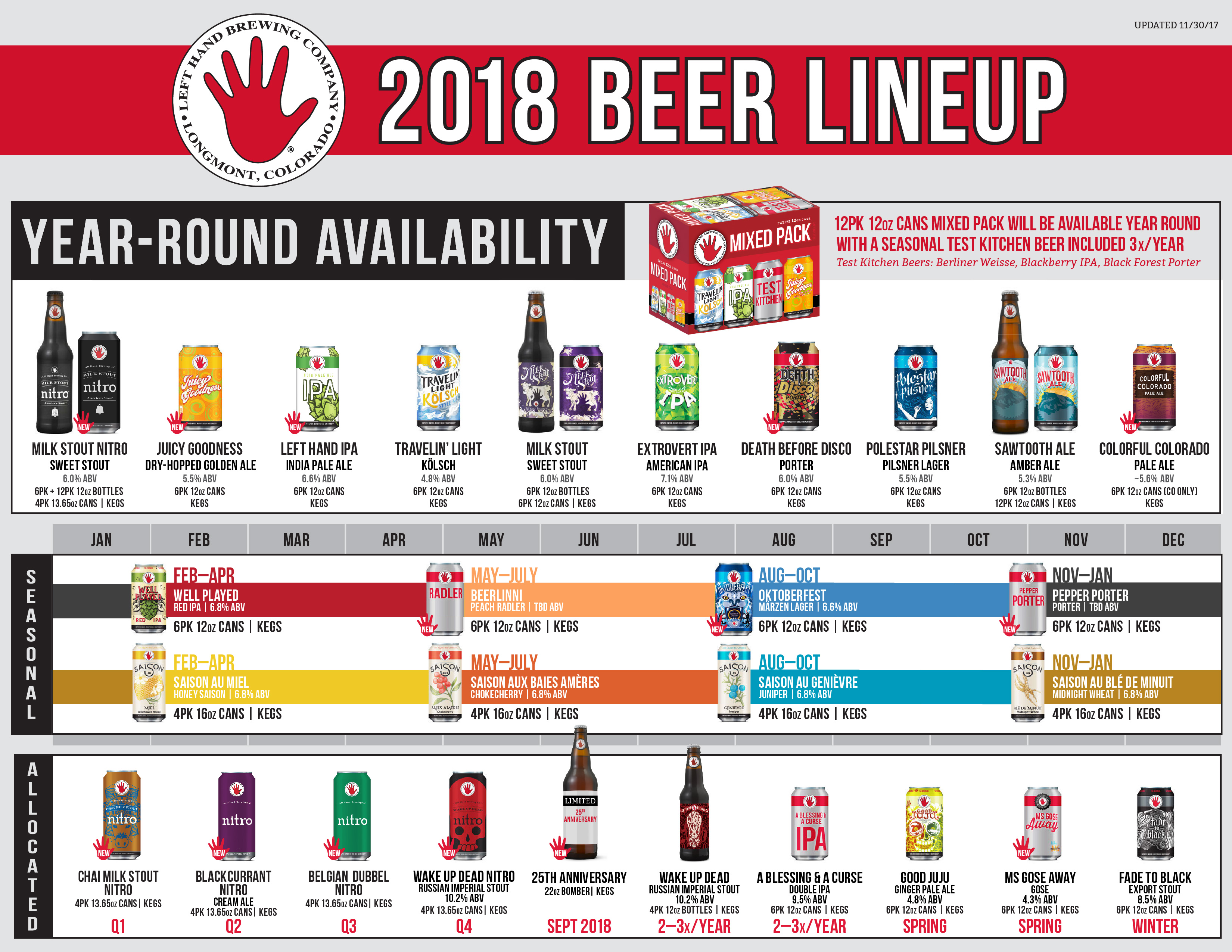 Left Hand Brewing Unveils 2018 Release Calendar | Brewbound.com