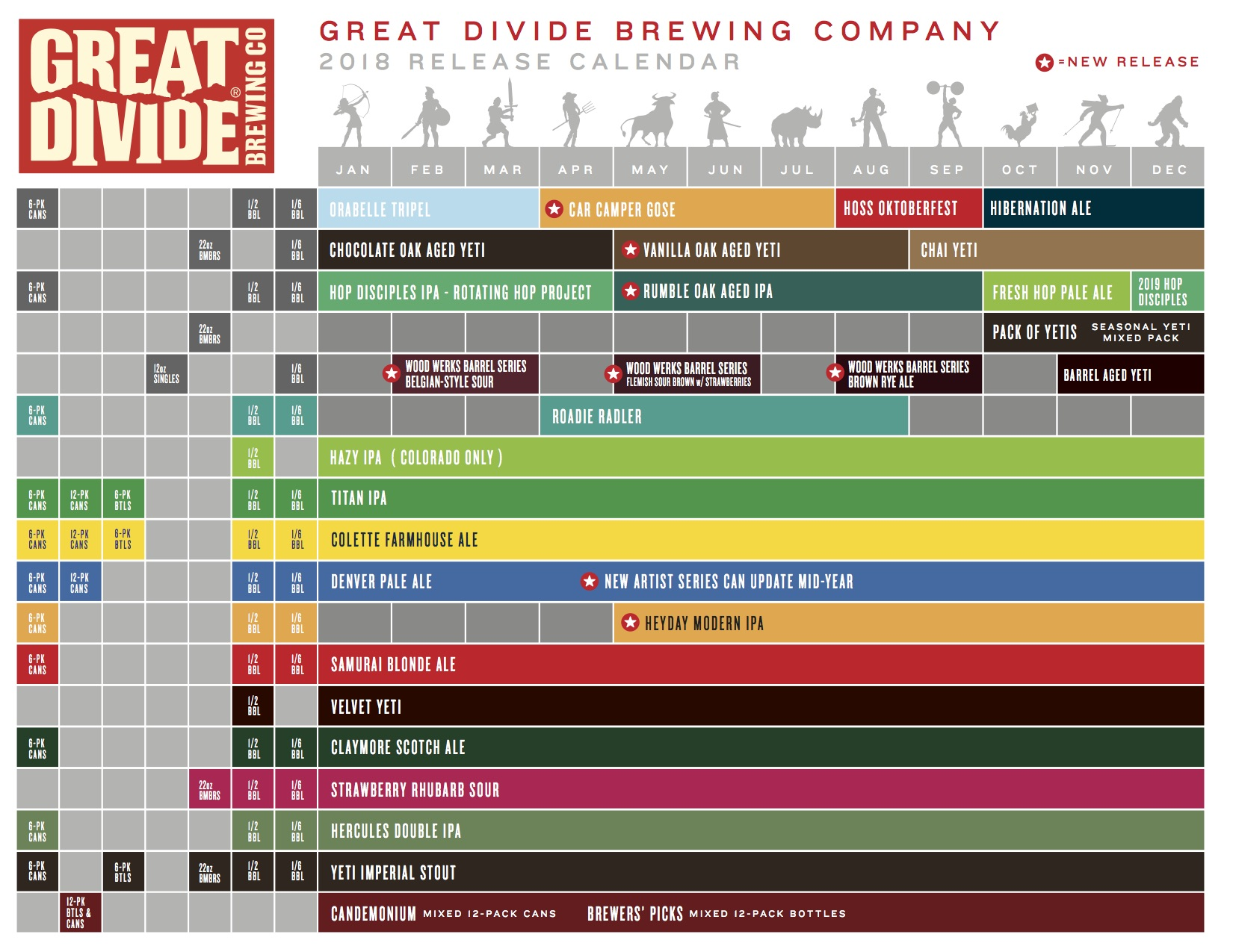 DENVER — Great Divide Brewing Company will introduce seven new beers in  2018 b2af92c68e83f