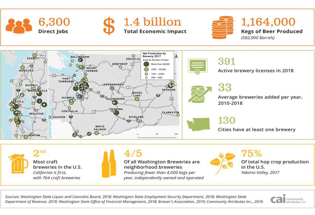 beer sales by state