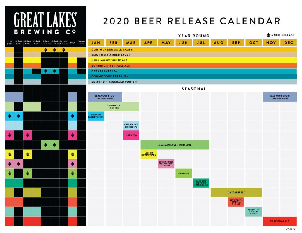 Great Lakes Christmas Ale 2020 Great Lakes Brewing Co. Announces 2020 Lineup, New Cans   Brewbound