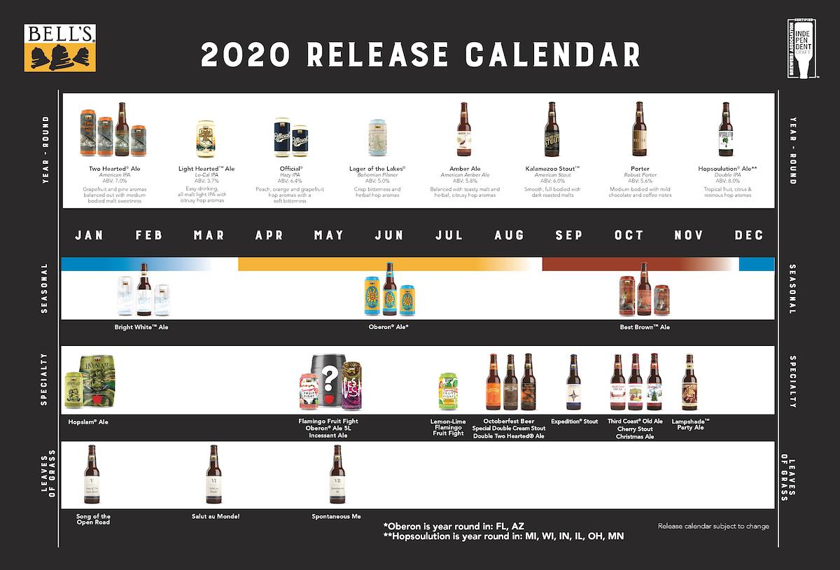 Bells Christmas Ale 2020 Bell's Brewery Announces 2020 Release Calendar   Brewbound