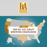 Brewers Association Shares 2019 Rankings of Top 50 US Craft Breweries
